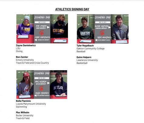 Committed Athletes