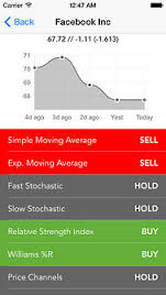 The Individual Stock Page allows users to examine stocks more closely. Beyond the algorithmic recommendation displayed in the Home Page, users can see on the individual stock page whether a stock is overbought, oversold, its recent performance, or even the strength of the current trend.